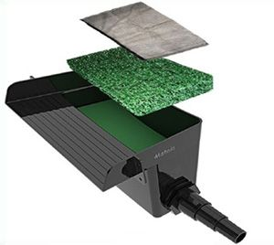 Matala Waterfall for Biosteps II Filter w/Green Matala Pad and Mesh Bag